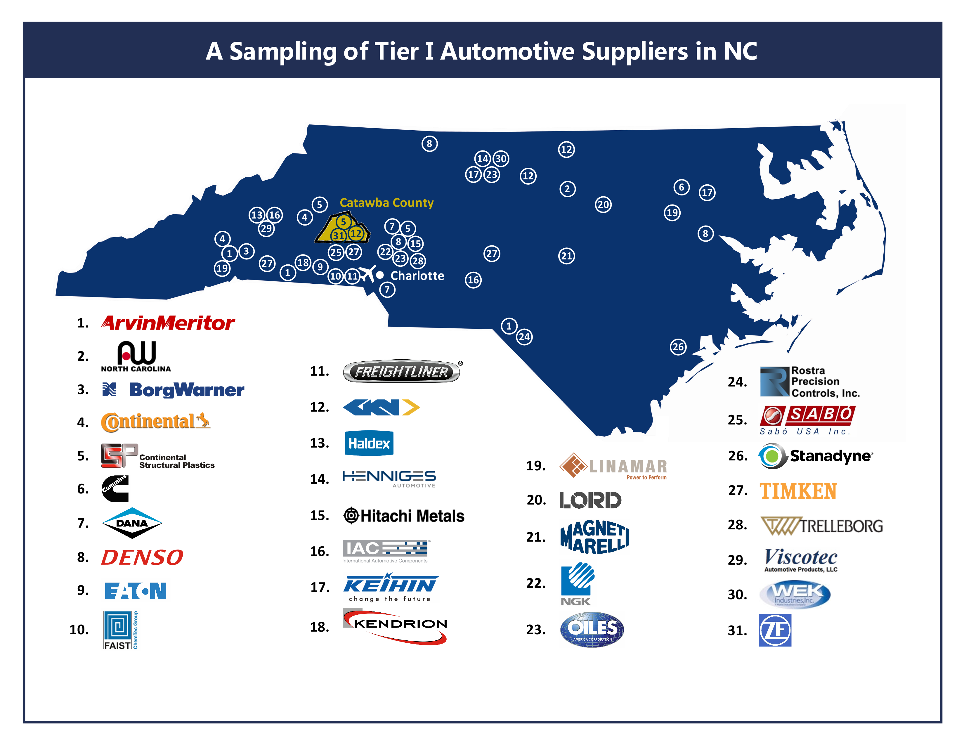 Toyota Of Hickory >> Target Industries - Catawba EDC